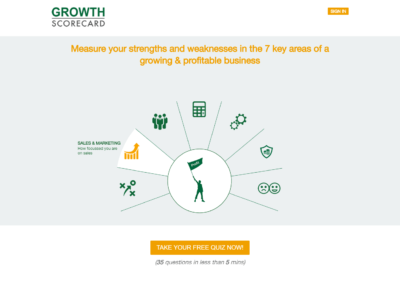 Growth Scorecard